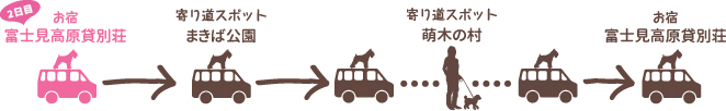 dog_trip05-02_route01