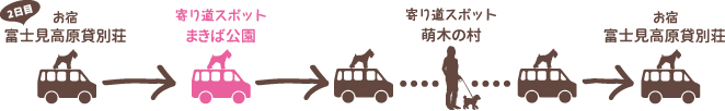 dog_trip05-02_route02