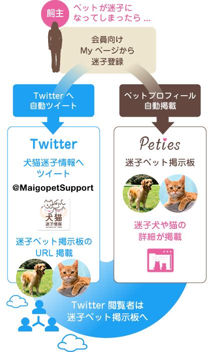 illust_bbs_twitter